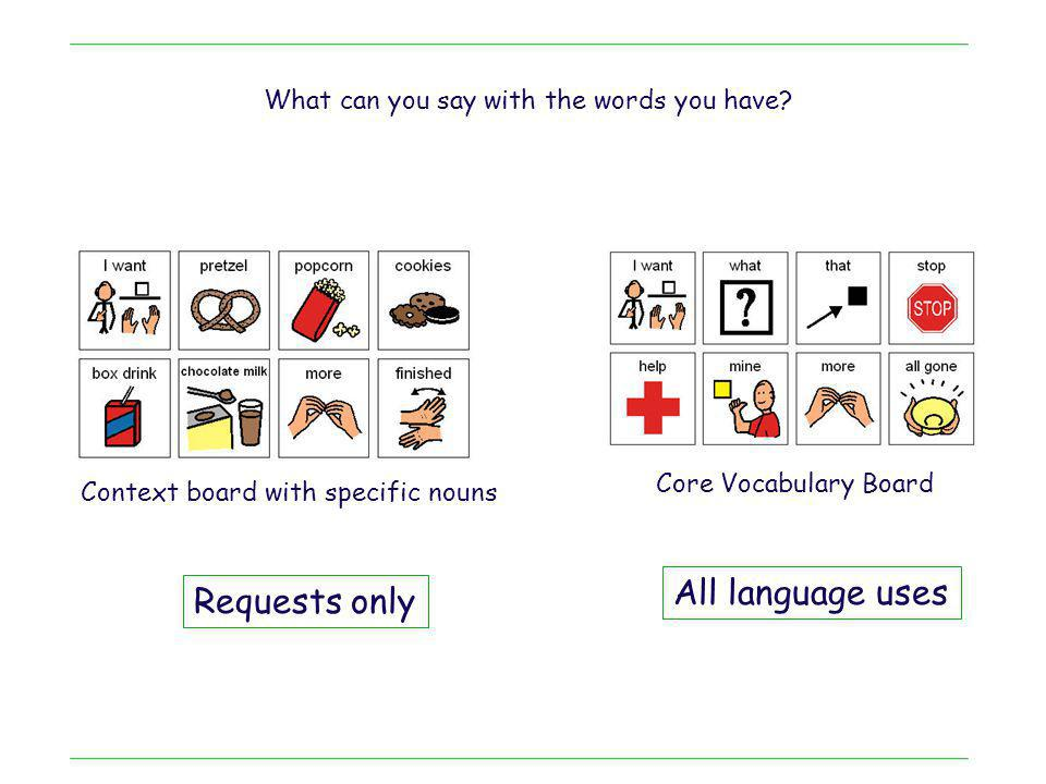 Core Vocabulary Board What can you say with the words you have? Context board with specific nouns All language uses Requests only
