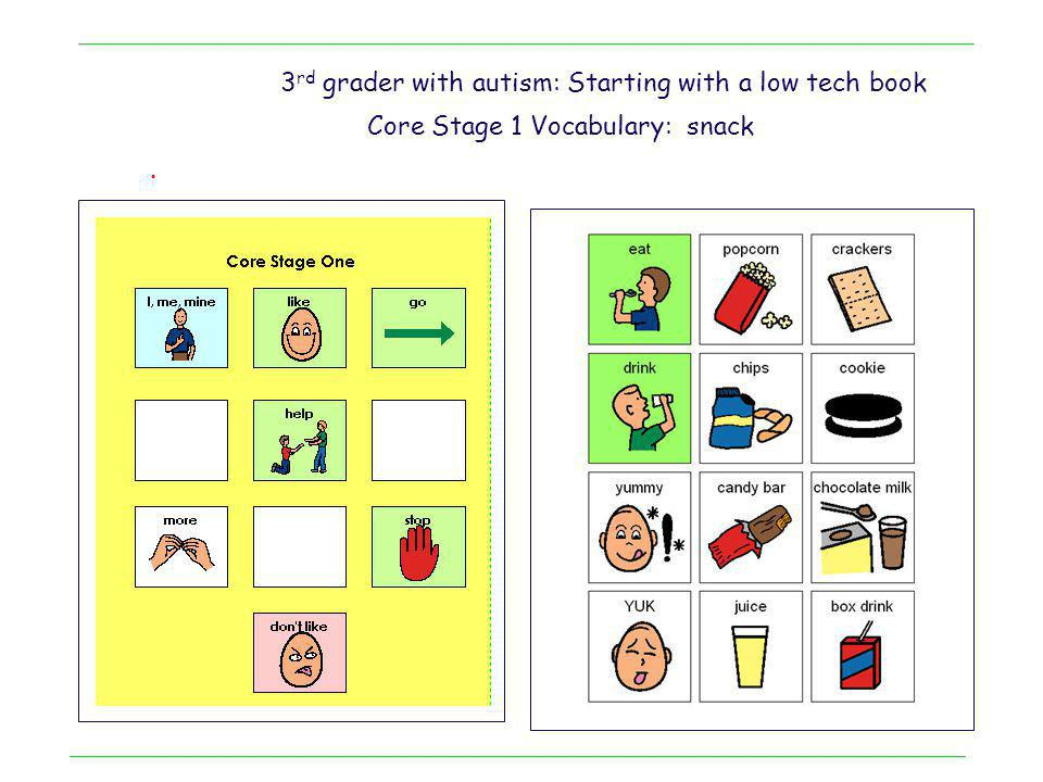 . 3 rd grader with autism: Starting with a low tech book Core Stage 1 Vocabulary: snack