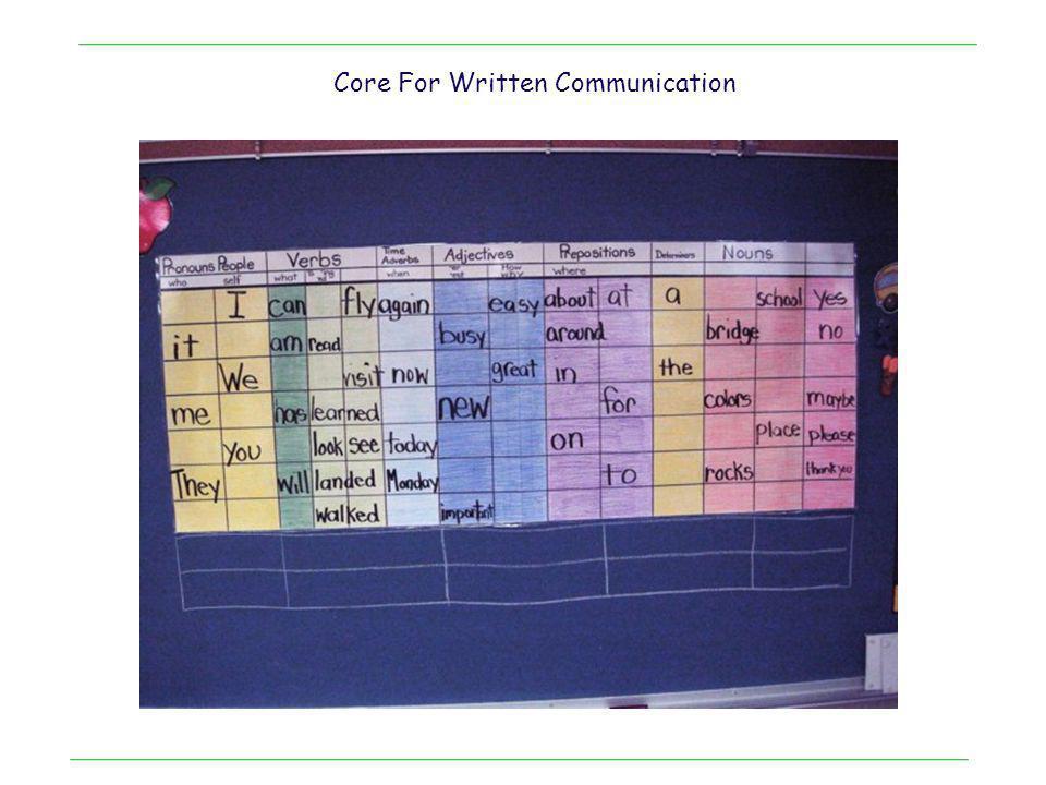 Core For Written Communication