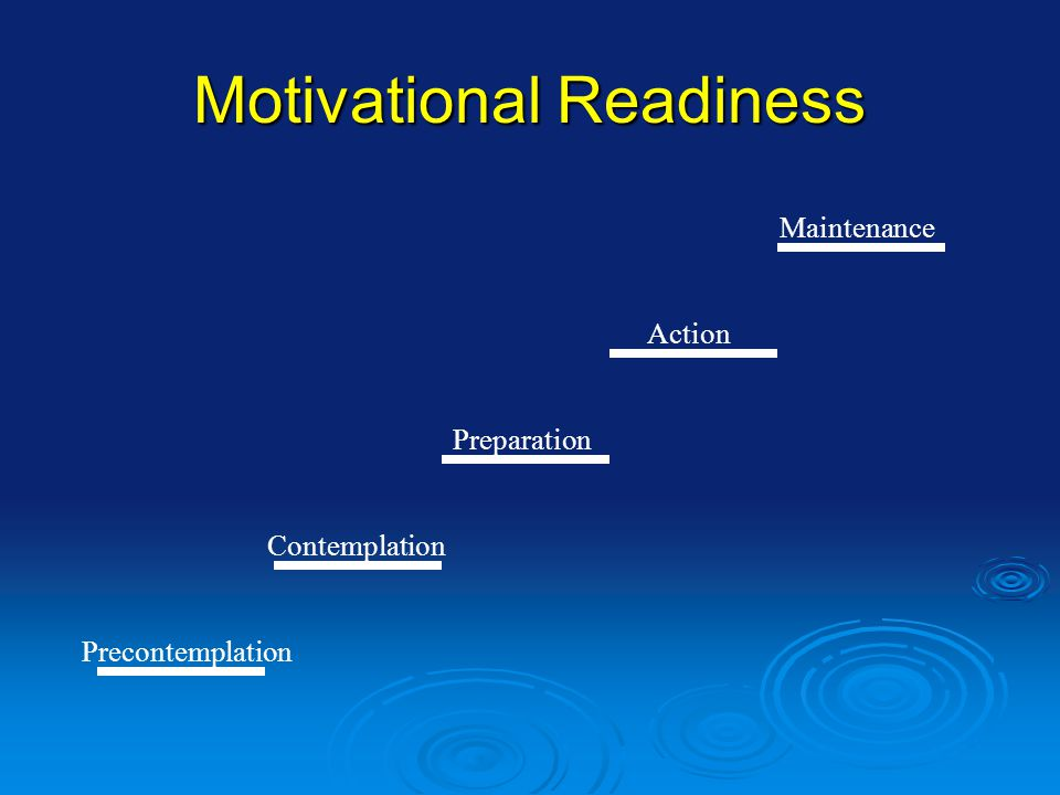 Motivational Readiness Precontemplation Contemplation Preparation Action Maintenance