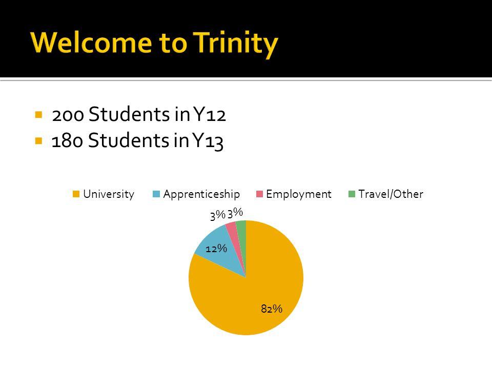 200 Students in Y12 180 Students in Y13