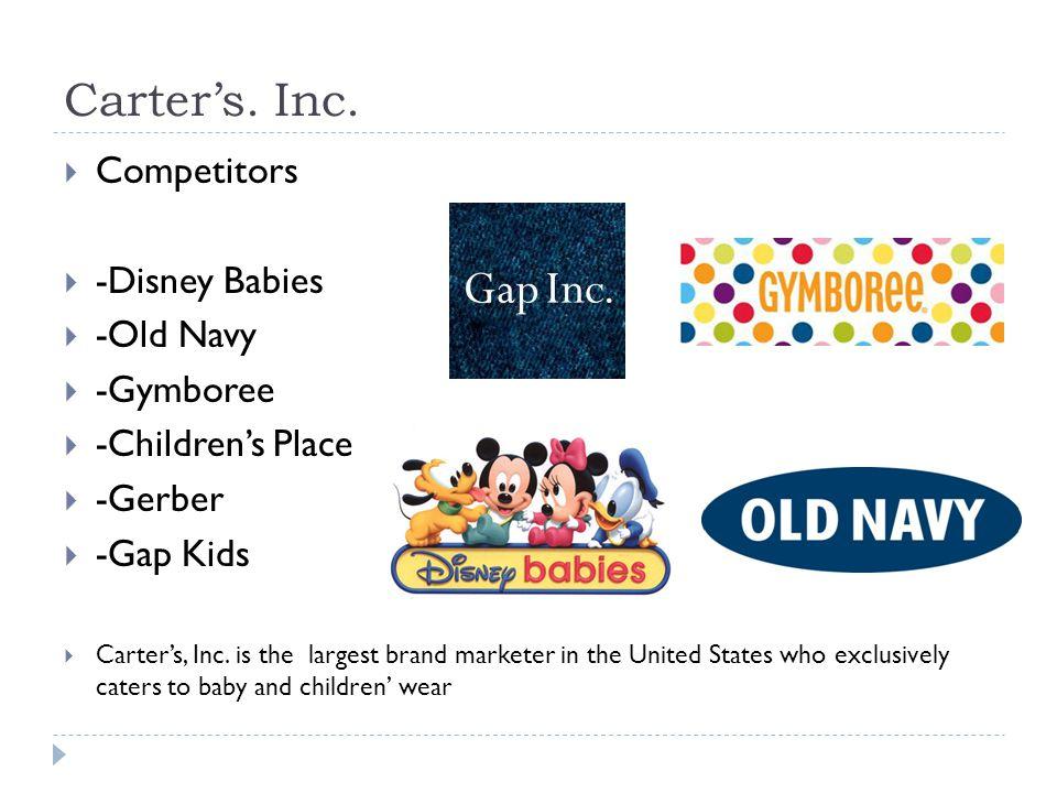 Carters. Inc.