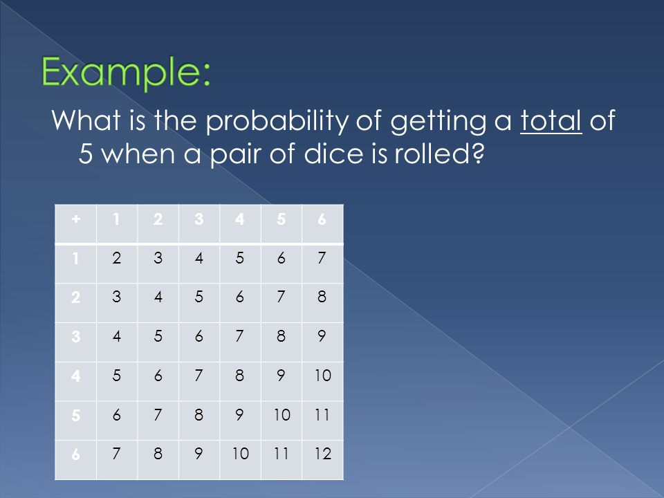 What is the probability of getting a total of 5 when a pair of dice is rolled.