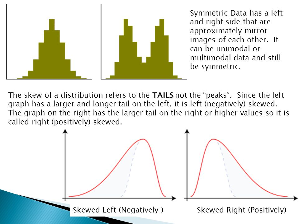 Symmetric Data has a left and right side that are approximately mirror images of each other.