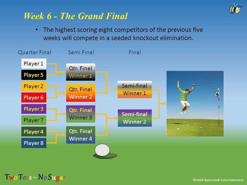 ©2014 BuzzmarK Entertainment Week 6 - The Grand Final The highest scoring eight competitors of the previous five weeks will compete in a seeded knockout elimination.