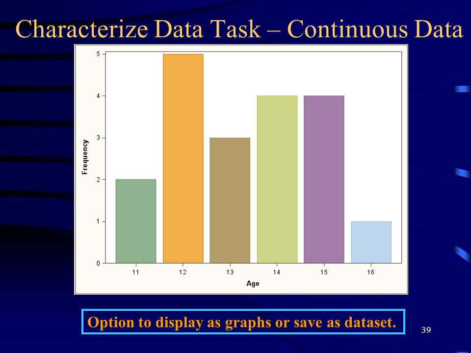 Characterize Data Task – Continuous Data 39 Option to display as graphs or save as dataset.