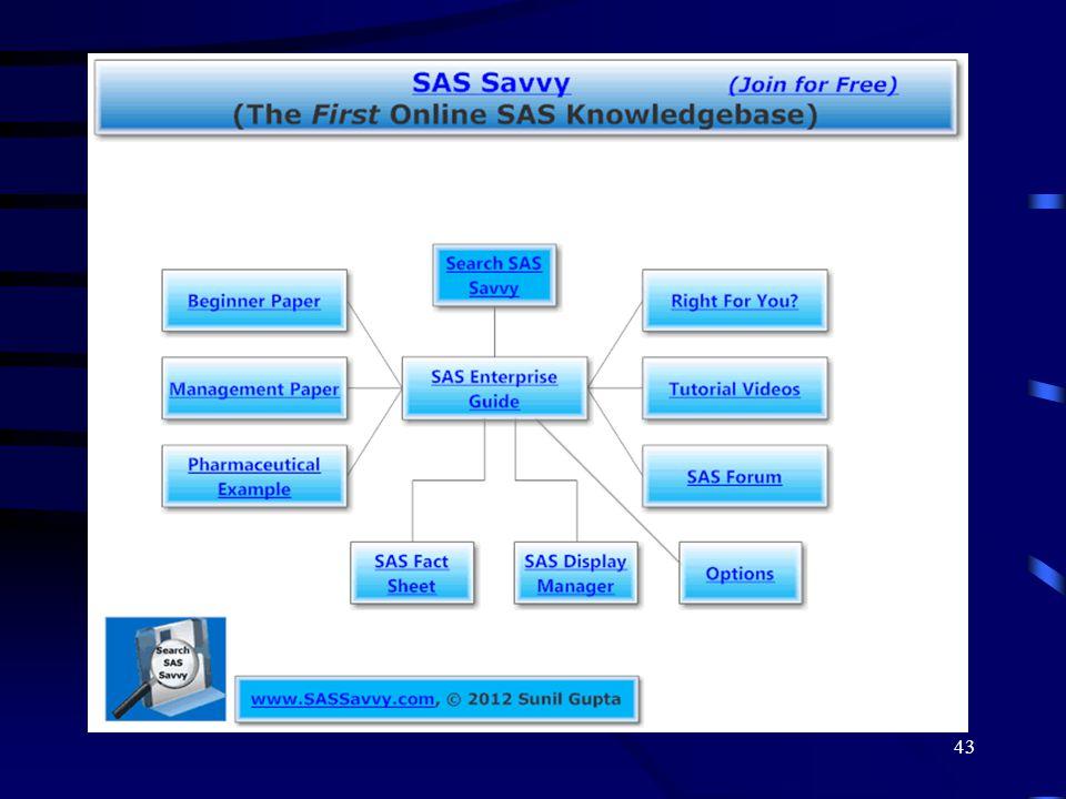 On-Demand SAS Demos 44