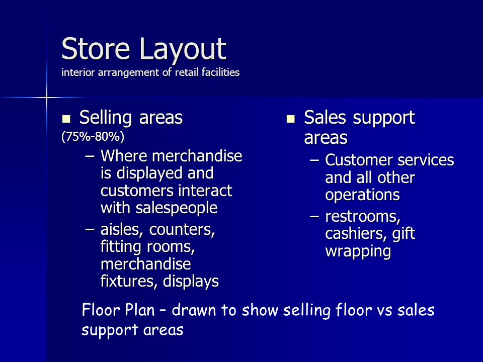 Store Layout interior arrangement of retail facilities Selling areas Selling areas(75%-80%) –Where merchandise is displayed and customers interact with salespeople –aisles, counters, fitting rooms, merchandise fixtures, displays Sales support areas Sales support areas –Customer services and all other operations –restrooms, cashiers, gift wrapping Floor Plan – drawn to show selling floor vs sales support areas