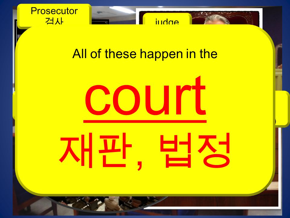 Lawyer judge defendant( ) The accused( ) Prosecutor Witness Jury All of these happen in the court,