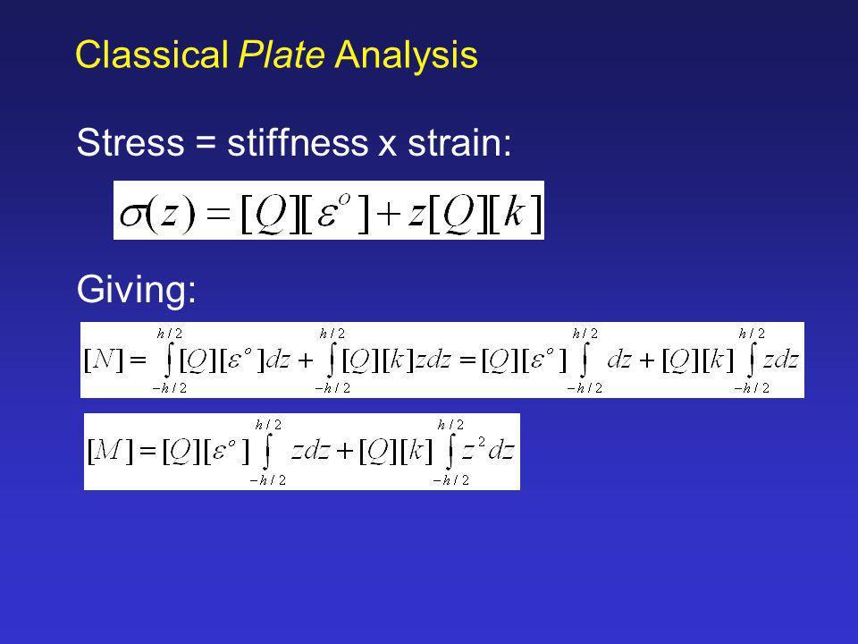 Stress = stiffness x strain: Giving: Classical Plate Analysis
