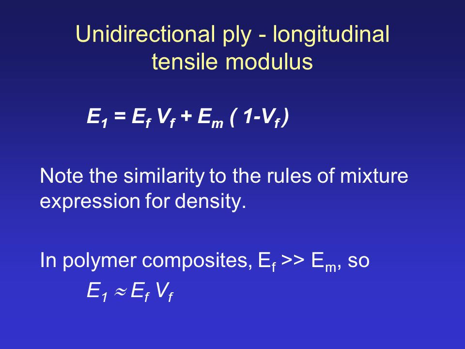 Unidirectional ply - longitudinal tensile modulus E 1 = E f V f + E m ( 1-V f ) Note the similarity to the rules of mixture expression for density. In