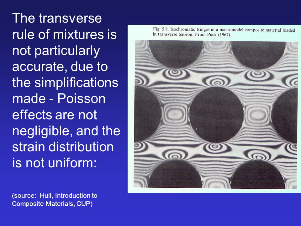 The transverse rule of mixtures is not particularly accurate, due to the simplifications made - Poisson effects are not negligible, and the strain dis