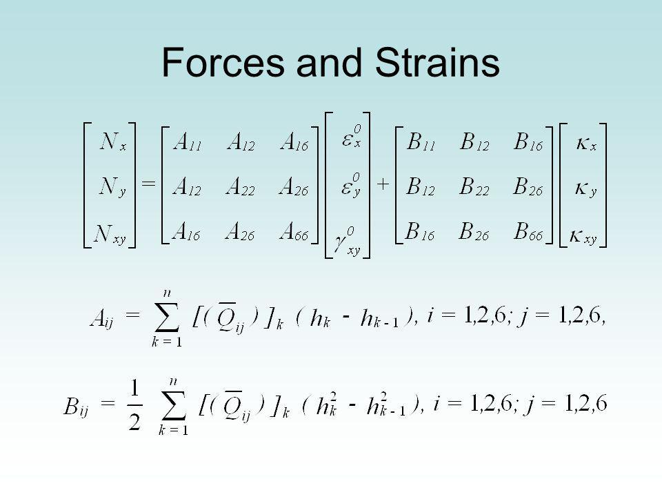 Forces and Strains