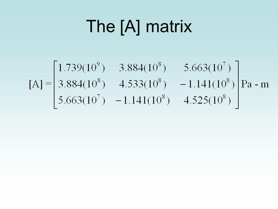 The [A] matrix