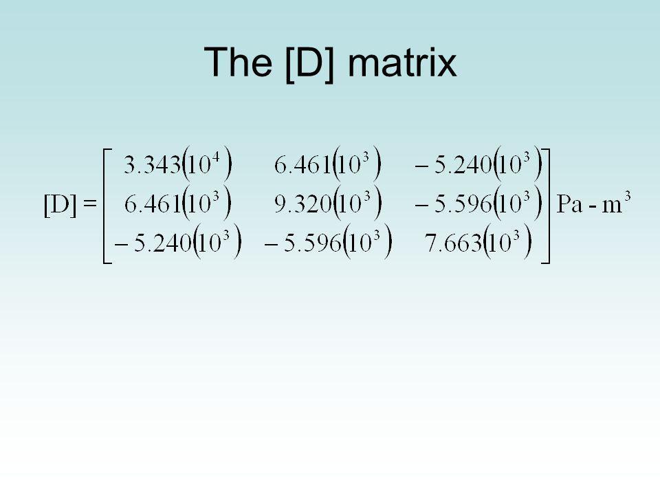 The [D] matrix