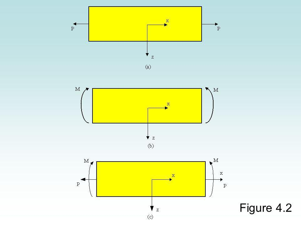 The total thickness of the laminate is h = (0.005)(3) = 0.015 m.