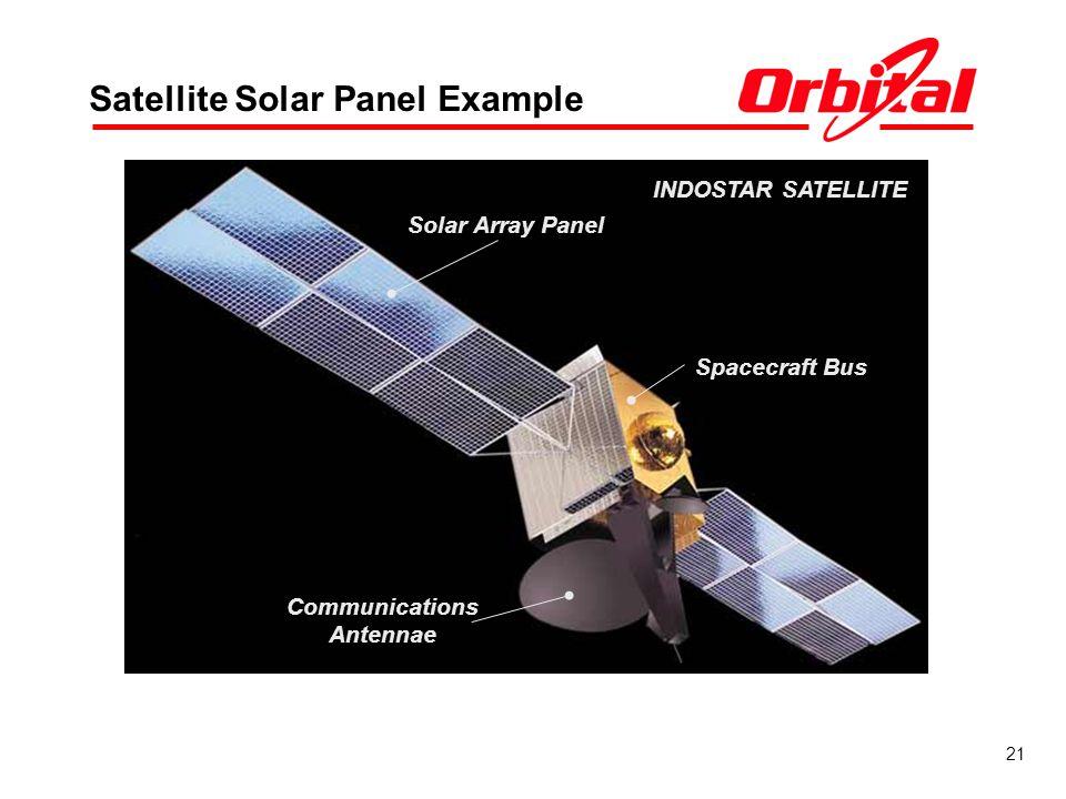 21 Satellite Solar Panel Example Spacecraft Bus Solar Array Panel Communications Antennae INDOSTAR SATELLITE