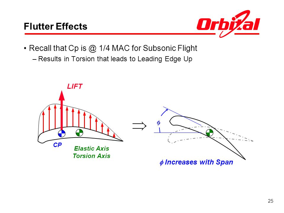 25 Flutter Effects Recall that Cp is @ 1/4 MAC for Subsonic Flight –Results in Torsion that leads to Leading Edge Up CP Elastic Axis Torsion Axis Increases with Span LIFT