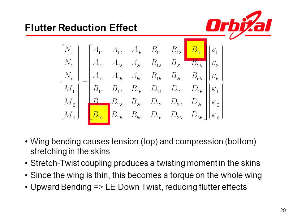 29 Flutter Reduction Effect Wing bending causes tension (top) and compression (bottom) stretching in the skins Stretch-Twist coupling produces a twist