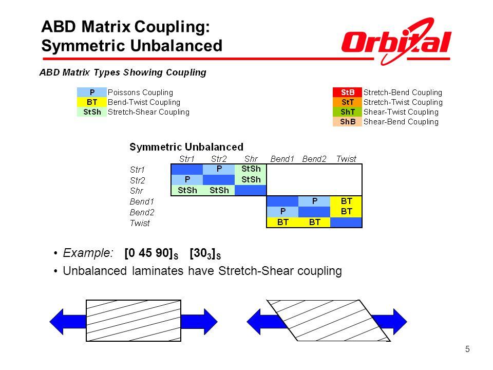 5 ABD Matrix Coupling: Symmetric Unbalanced Example: [0 45 90] S [30 3 ] S Unbalanced laminates have Stretch-Shear coupling