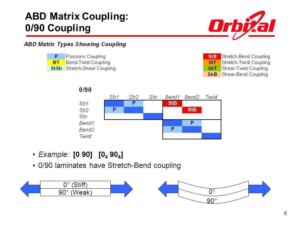 6 ABD Matrix Coupling: 0/90 Coupling Example: [0 90] [0 4 90 4 ] 0/90 laminates have Stretch-Bend coupling 0° (Stiff) 90° (Weak) 0° 90°