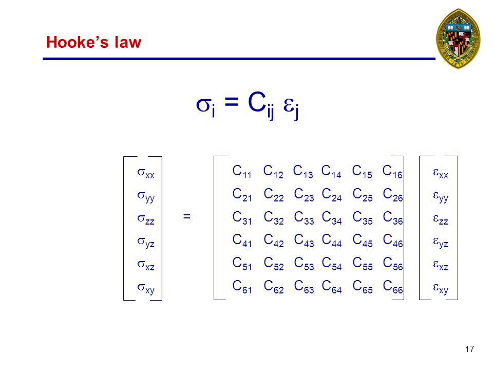 17 Hookes law i = C ij j xx C 11 C 12 C 13 C 14 C 15 C 16 xx yy C 21 C 22 C 23 C 24 C 25 C 26 yy zz = C 31 C 32 C 33 C 34 C 35 C 36 zz yz C 41 C 42 C 43 C 44 C 45 C 46 yz xz C 51 C 52 C 53 C 54 C 55 C 56 xz xy C 61 C 62 C 63 C 64 C 65 C 66 xy