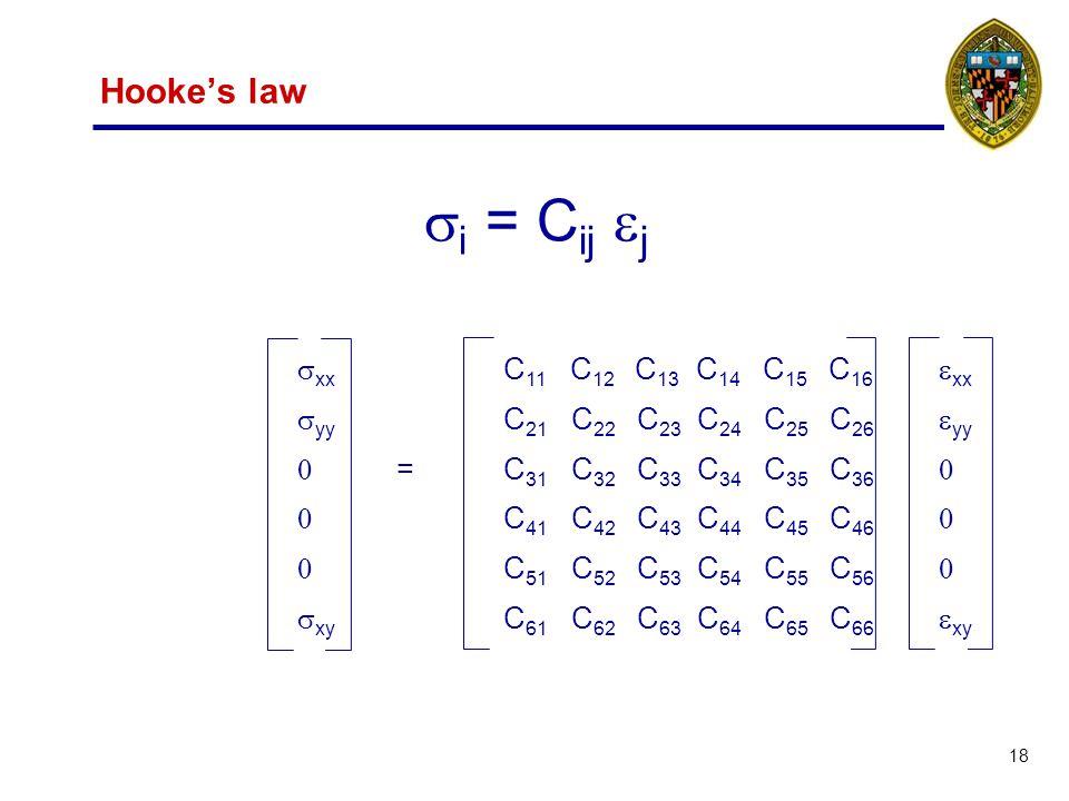 18 Hookes law i = C ij j xx C 11 C 12 C 13 C 14 C 15 C 16 xx yy C 21 C 22 C 23 C 24 C 25 C 26 yy = C 31 C 32 C 33 C 34 C 35 C 36 C 41 C 42 C 43 C 44 C 45 C 46 C 51 C 52 C 53 C 54 C 55 C 56 xy C 61 C 62 C 63 C 64 C 65 C 66 xy