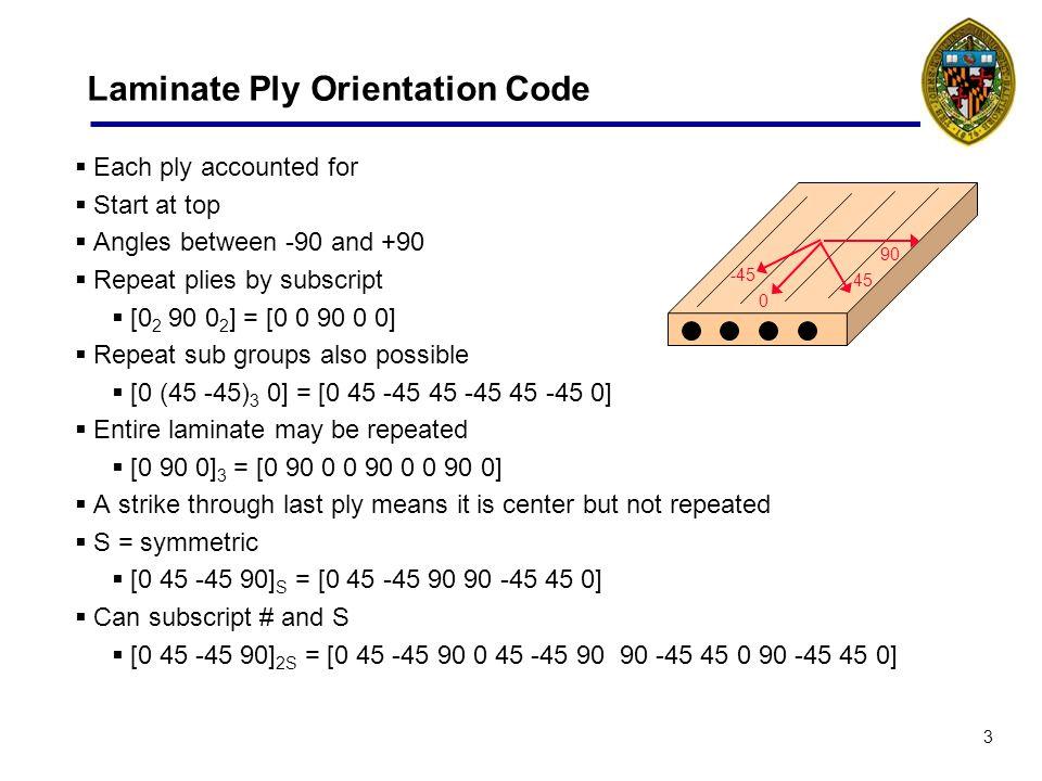 4 Influence of individual laminates [0 45 -45 90 90 -45 45 0]