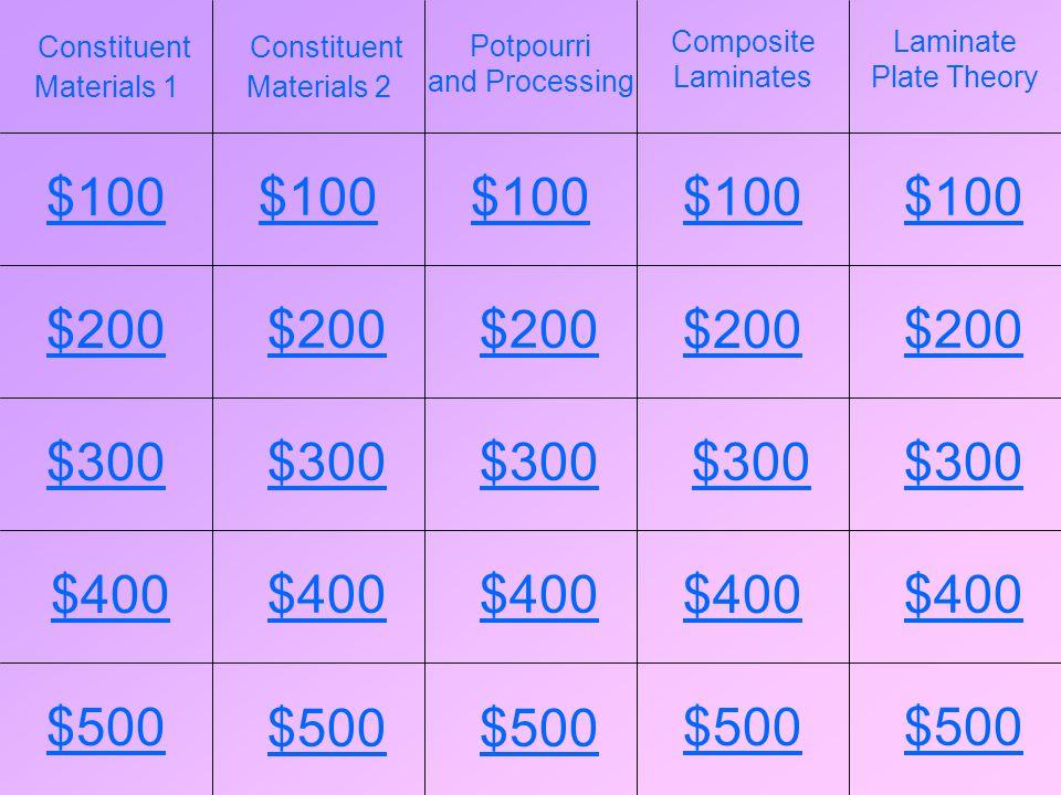 Constituent Materials 1 Laminate Plate Theory $100 $200 $300 $400 $500 Potpourri and Processing Composite Laminates $400 $500 Constituent Materials 2