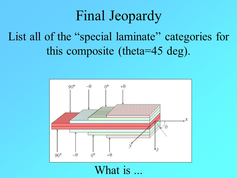 List two common failure theories for a composite lamina What are... Potpourri For $500