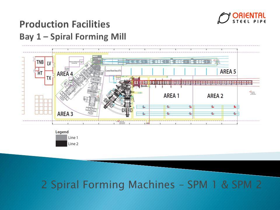 2 Spiral Forming Machines – SPM 1 & SPM 2