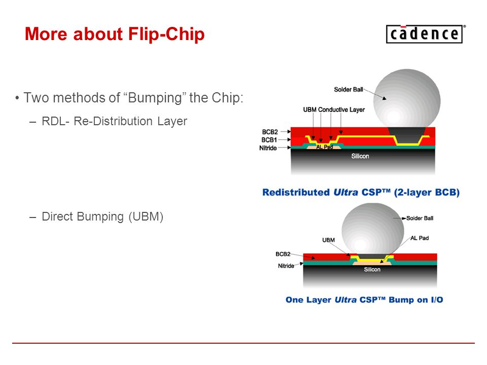 More about Flip-Chip Two methods of Bumping the Chip: –RDL- Re-Distribution Layer –Direct Bumping (UBM)