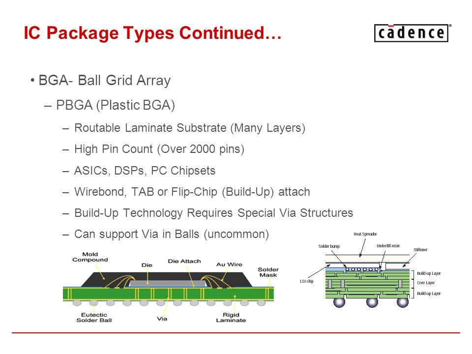 IC Package Types Continued… BGA- Ball Grid Array –PBGA (Plastic BGA) –Routable Laminate Substrate (Many Layers) –High Pin Count (Over 2000 pins) –ASIC