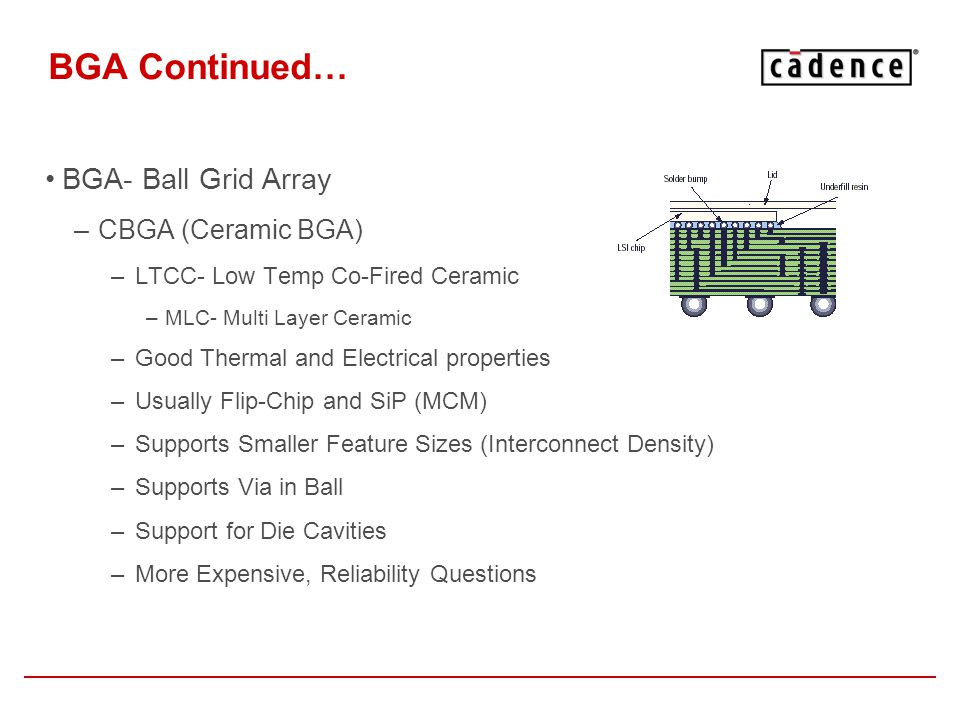 BGA Continued… BGA- Ball Grid Array –TBGA (Tape BGA) –1 Or 2 Layer Tape (Usually 1) –CSP- Chip Scale Packaging –Very Low Profile –Good Thermal and Electrical Performance (Short Vias) –Smaller Pin Count –Cavity Down