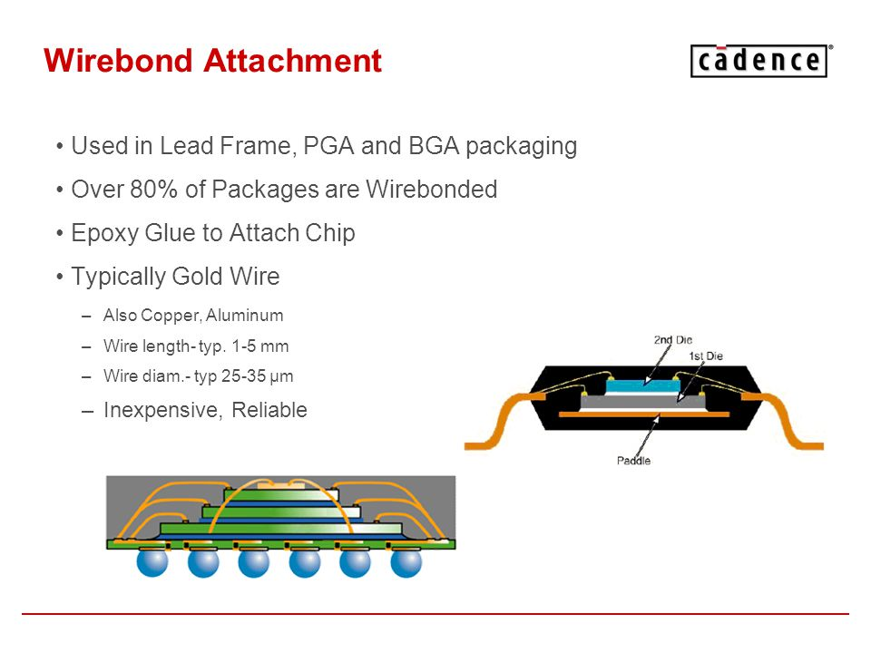 Wirebond Attachment Used in Lead Frame, PGA and BGA packaging Over 80% of Packages are Wirebonded Epoxy Glue to Attach Chip Typically Gold Wire –Also