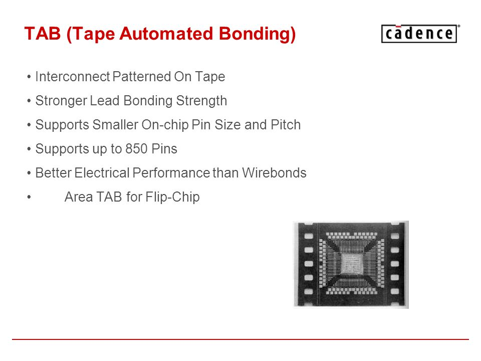 TAB (Tape Automated Bonding) Interconnect Patterned On Tape Stronger Lead Bonding Strength Supports Smaller On-chip Pin Size and Pitch Supports up to
