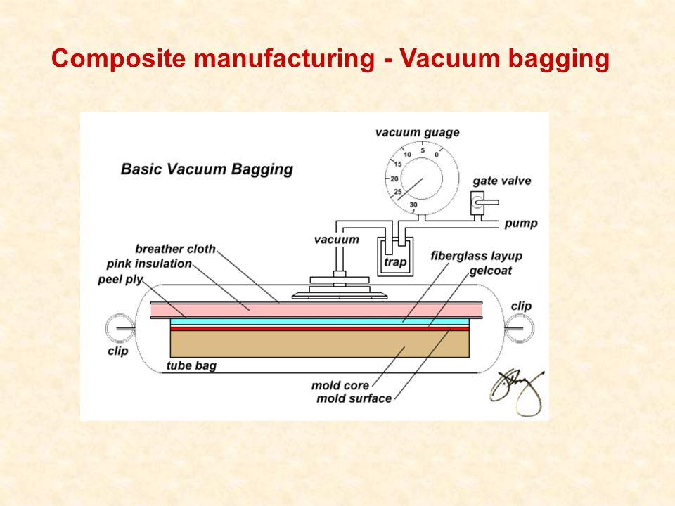 Composite manufacturing - Vacuum bagging