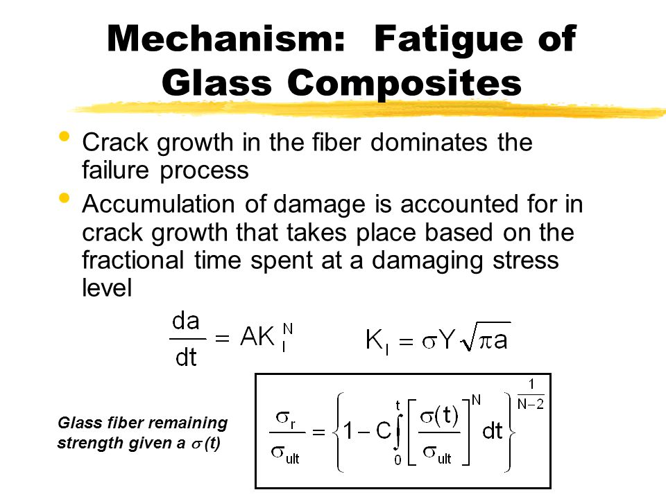 Mechanism: Fatigue of Glass Composites Crack growth in the fiber dominates the failure process Accumulation of damage is accounted for in crack growth