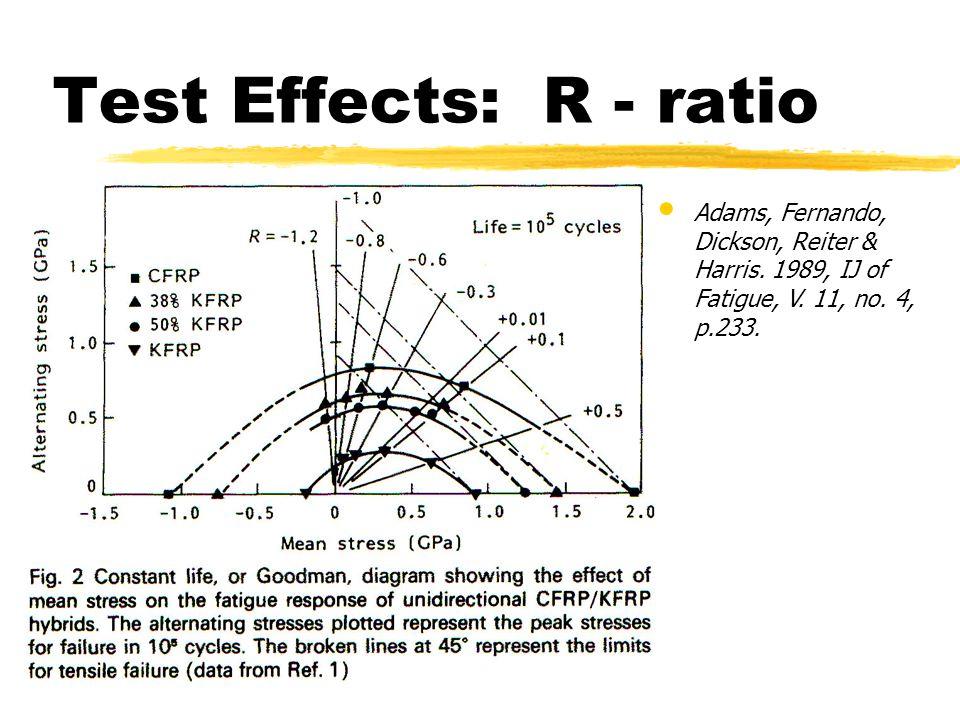 Adams, Fernando, Dickson, Reiter & Harris. 1989, IJ of Fatigue, V. 11, no. 4, p.233.