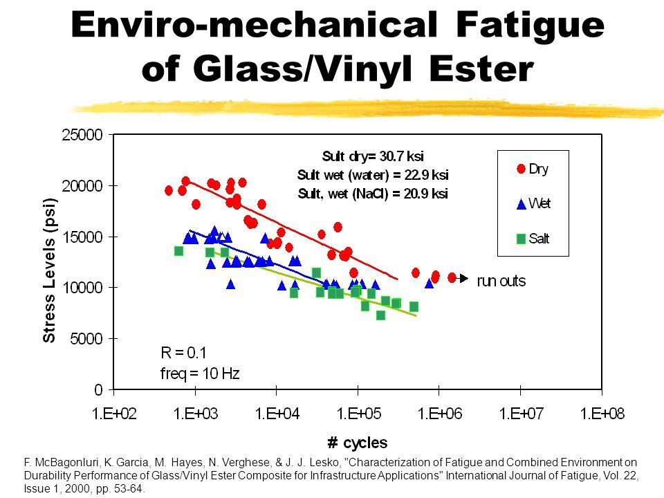 Enviro-mechanical Fatigue of Glass/Vinyl Ester F. McBagonluri, K. Garcia, M. Hayes, N. Verghese, & J. J. Lesko,