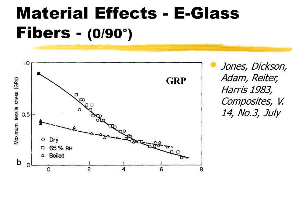 Jones, Dickson, Adam, Reiter, Harris 1983, Composites, V. 14, No.3, July Material Effects - E-Glass Fibers - (0/90°) GRP