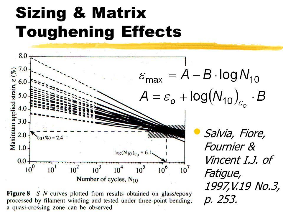 Sizing & Matrix Toughening Effects Salvia, Fiore, Fournier & Vincent I.J. of Fatigue, 1997,V.19 No.3, p. 253.