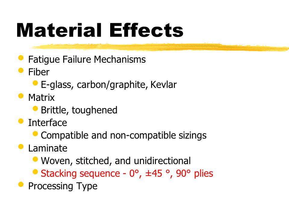 Material Effects Fatigue Failure Mechanisms Fiber E-glass, carbon/graphite, Kevlar Matrix Brittle, toughened Interface Compatible and non-compatible s