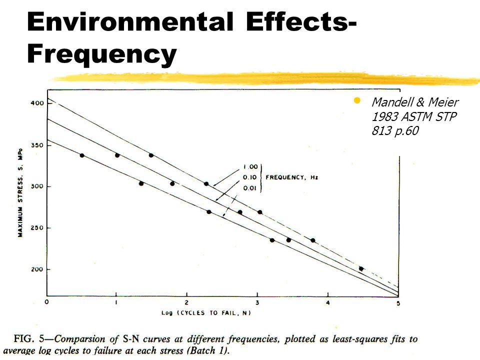 Environmental Effects- Frequency Mandell & Meier 1983 ASTM STP 813 p.60