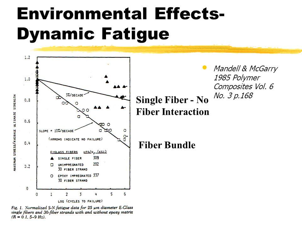 Environmental Effects- Dynamic Fatigue Mandell & McGarry 1985 Polymer Composites Vol. 6 No. 3 p.168 Single Fiber - No Fiber Interaction Fiber Bundle