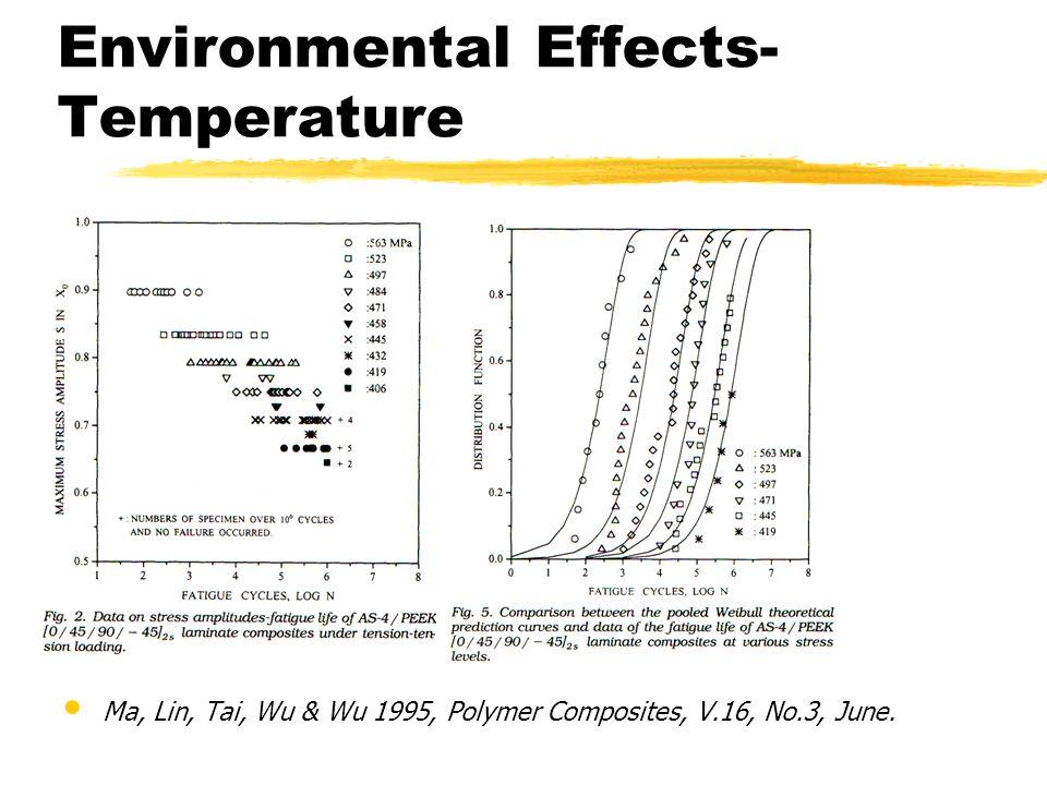 Environmental Effects- Temperature Ma, Lin, Tai, Wu & Wu 1995, Polymer Composites, V.16, No.3, June.