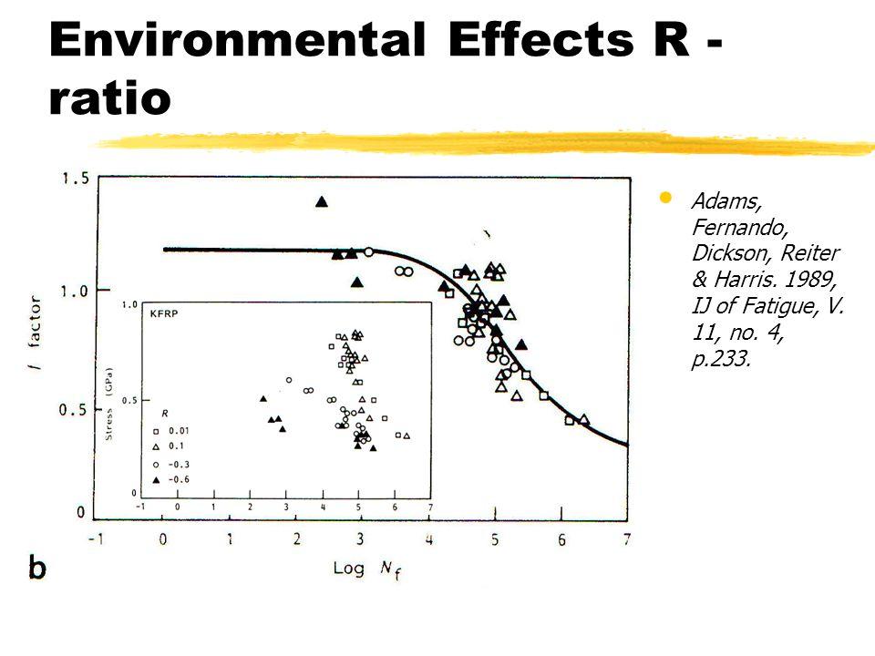 Environmental Effects R - ratio Adams, Fernando, Dickson, Reiter & Harris. 1989, IJ of Fatigue, V. 11, no. 4, p.233.