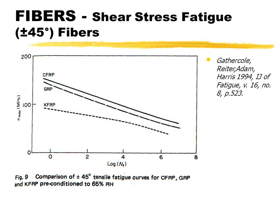Gathercole, Reiter,Adam, Harris 1994, IJ of Fatigue, v. 16, no. 8, p.523. FIBERS - Shear Stress Fatigue (±45°) Fibers