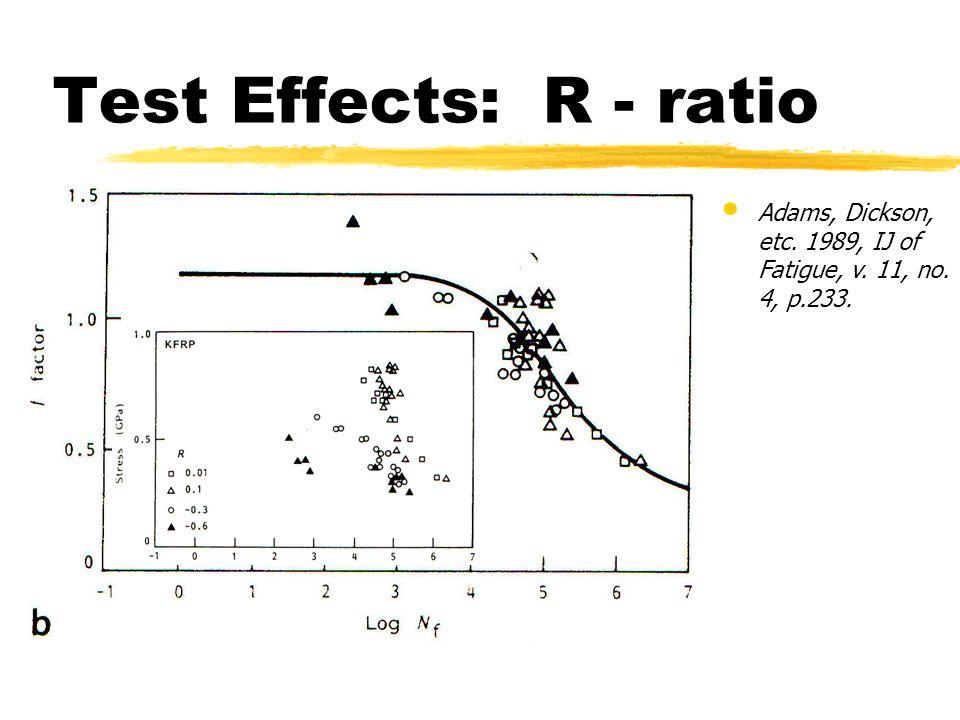 Adams, Dickson, etc. 1989, IJ of Fatigue, v. 11, no. 4, p.233. Test Effects: R - ratio