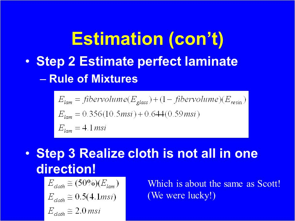 Estimation (cont) Step 2 Estimate perfect laminate –Rule of Mixtures Step 3 Realize cloth is not all in one direction.